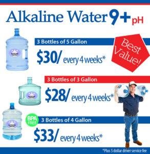 alkaline water Las Vegas gallon bottle prices
