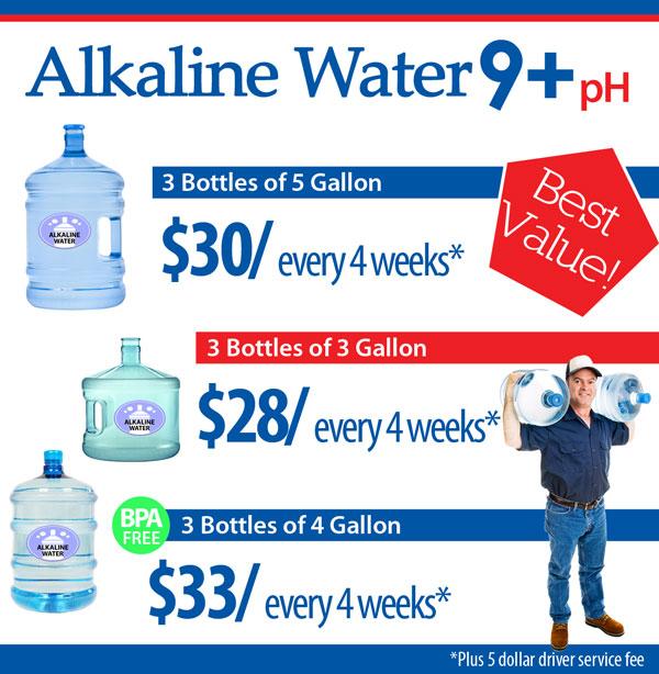 Las Vegas Alkaline Water Delivery Las Vegas Water Delivery
