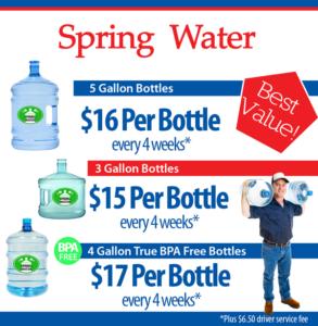 spring water Las Vegas gallon bottle prices
